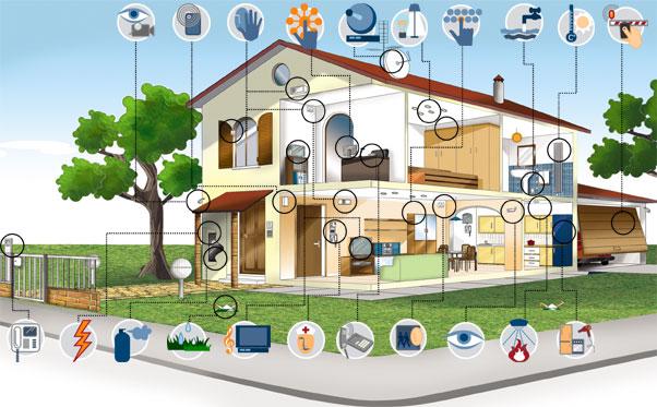 Sistemi di Allarme Casa Siena - G3 Tecno System